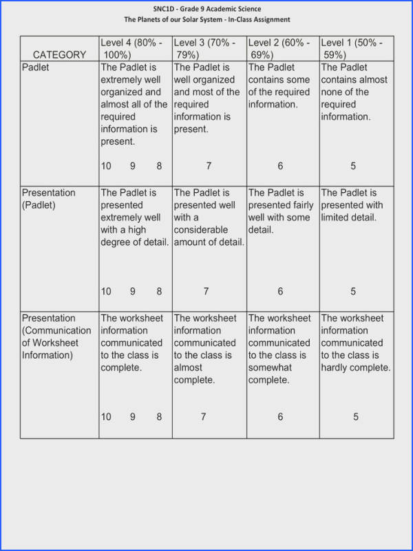 Planets Assignment Rubric December 11 2017