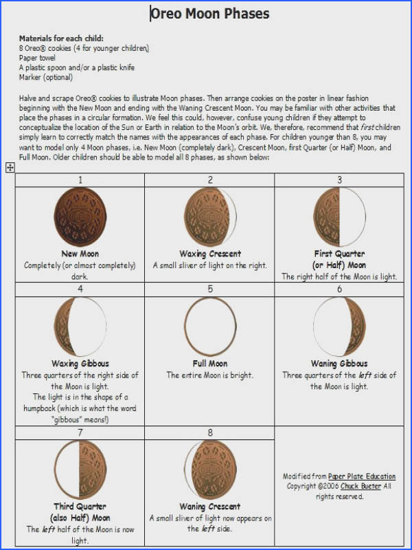 Use Oreo cookies to teach the phases of the moon I thought about this