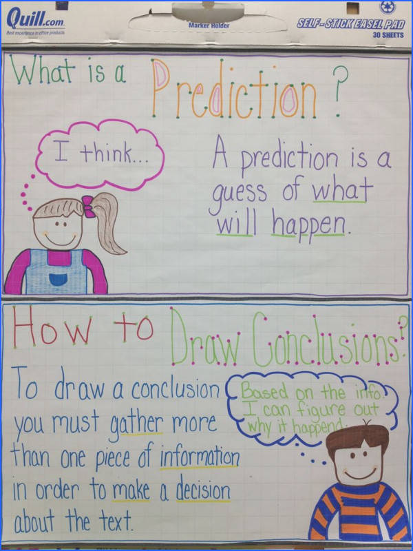 """ELA Grades distinction between conclusion and predictions """"To a draw conclusion you must gather more than one piece of information in order to make a"""