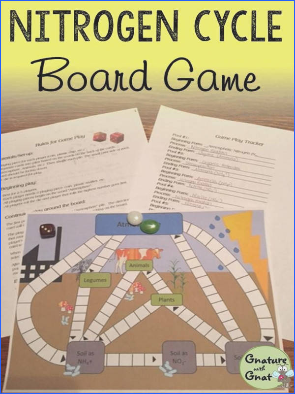 Even secondary students need some games This full color interactive board game can