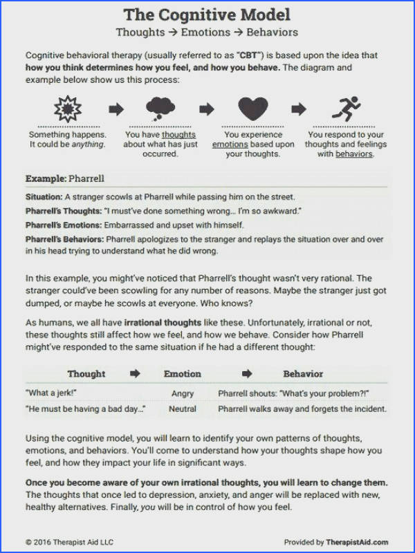 The CBT Model Psychoeducation Worksheet