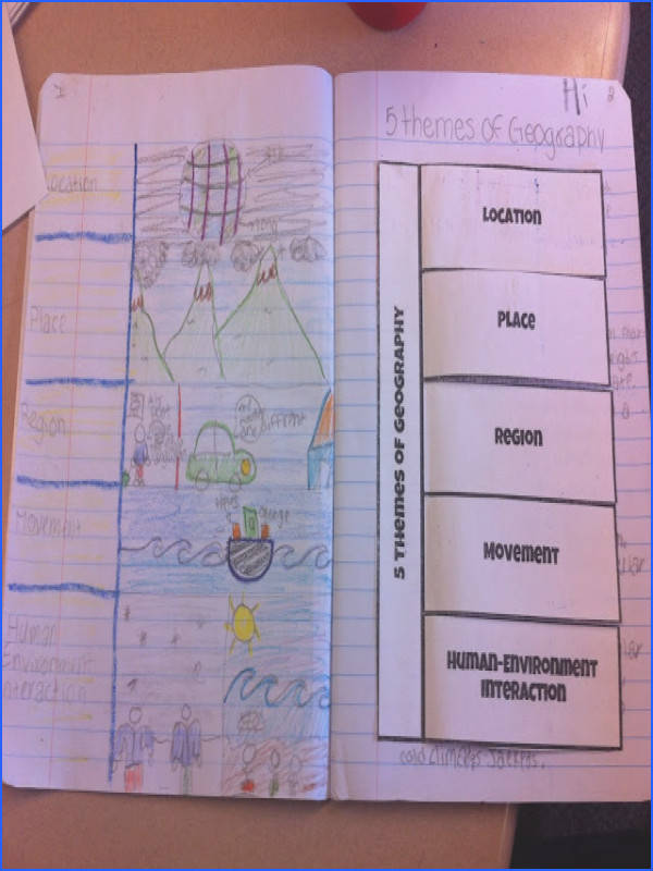 5 themes of geography To Engage Them All Lovin It Interactive