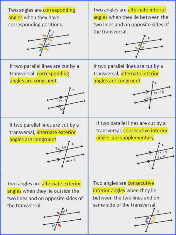 parallel lines cut by a transversal