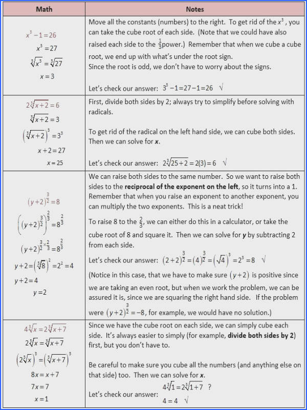 Solving Exponential Equations with Odd Exponents