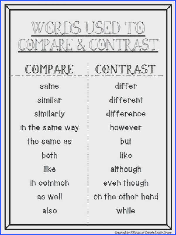 T chart listing signal words to pare contrast
