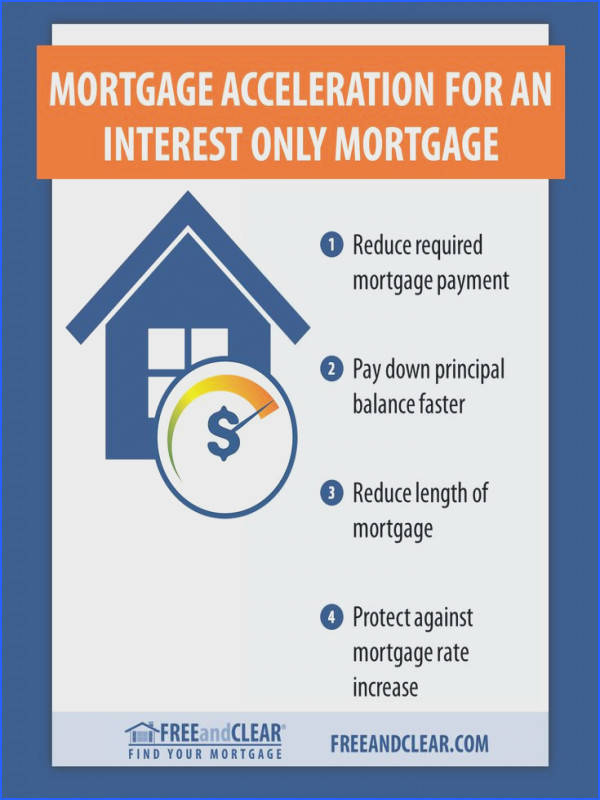 Acceleration for an interest only mortgage