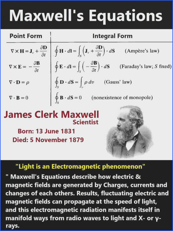 Science Facts Fun Facts Math Problems Homeschool Math Physics Concepts Quantum Mechanics Space Time Equation Solar System