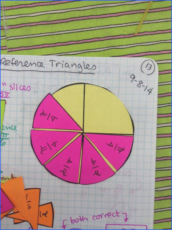 Math Teacher Mambo Unit Circle and Radians