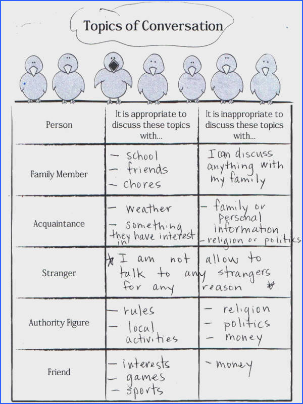 Print Topics of conversation worksheet boundaries appropriate privacy