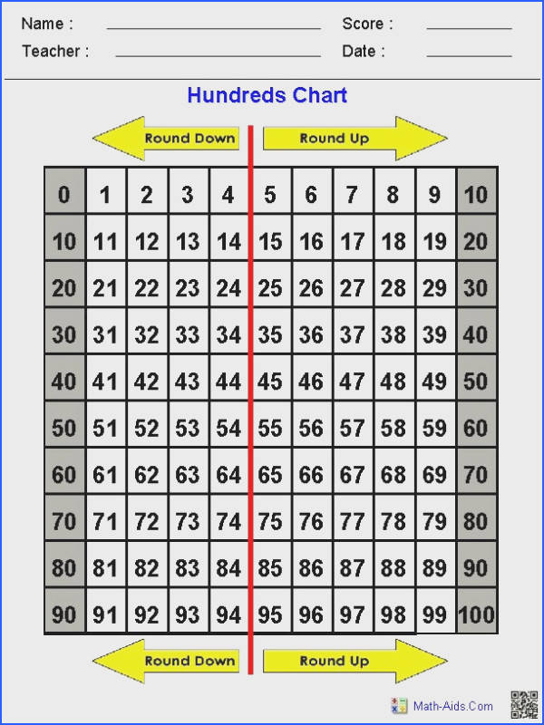 Rounding Arrows with Hundreds Chart Need this to have students discover for themselves what to round up or down
