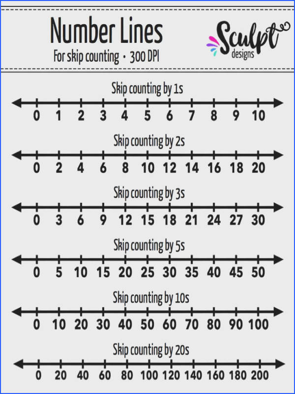 Number line clipart for skip counting in 1s 2s 3s 5s 10s