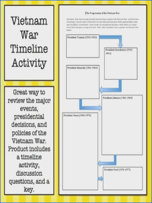Vietnam War Timeline Review Activity Helps students review the major events