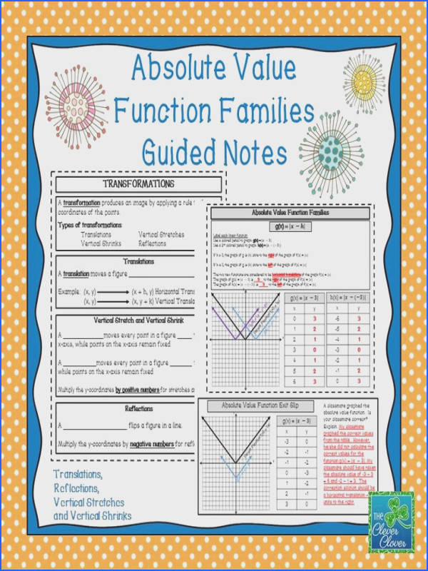 Absolute Value Function Families Guided Notes Students use this resource to explore absolute value