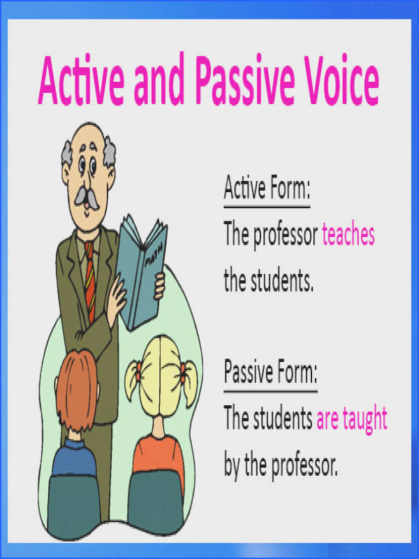 Active and passive voice definition types examples and worksheets Kids World Fun