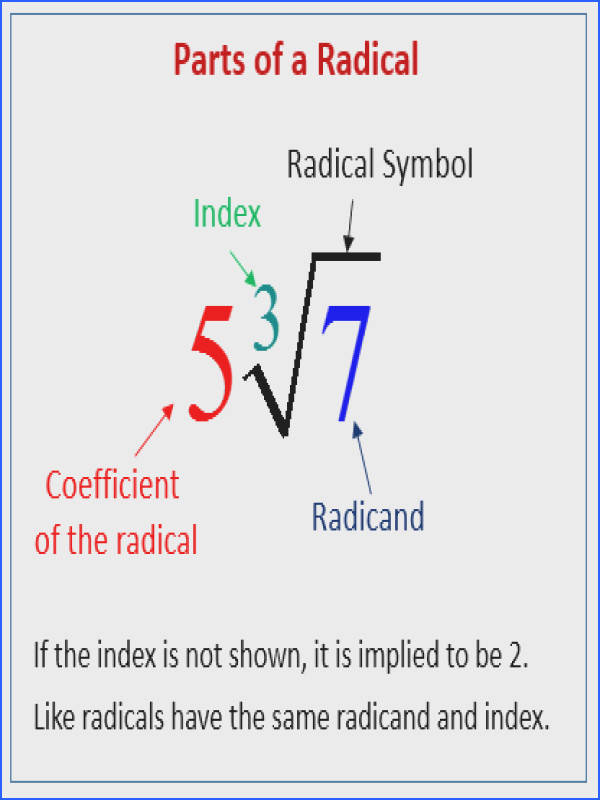Adding and Subtracting Radicals solutions examples videos worksheets activities