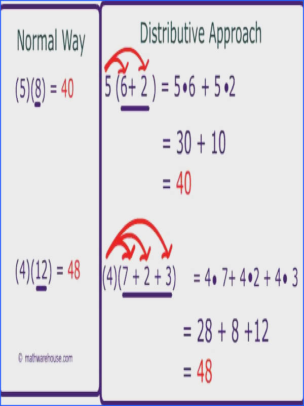Algebra topics and lessons on including equations imaginary numbers rational expressions plex fractions relations and more math