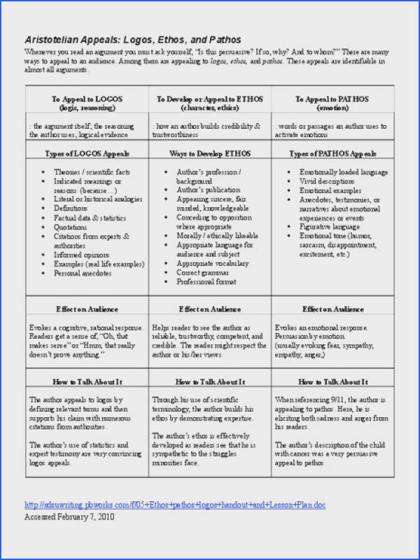 Aristotelian Appeals Logos Ethos and Pathos Worksheet for 9th 12th Grade