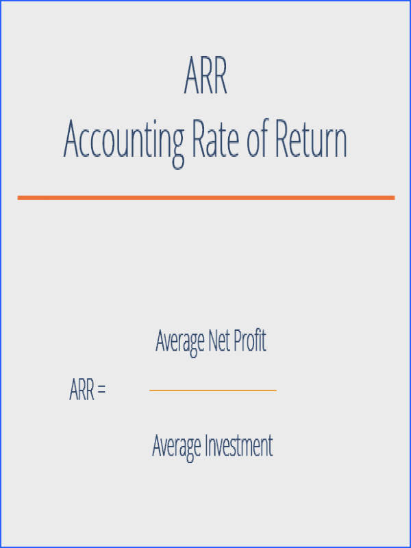 ARR accounting rate of return formula