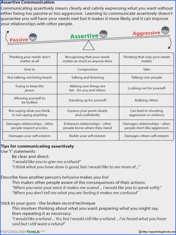 Assertive munication CBT Worksheet
