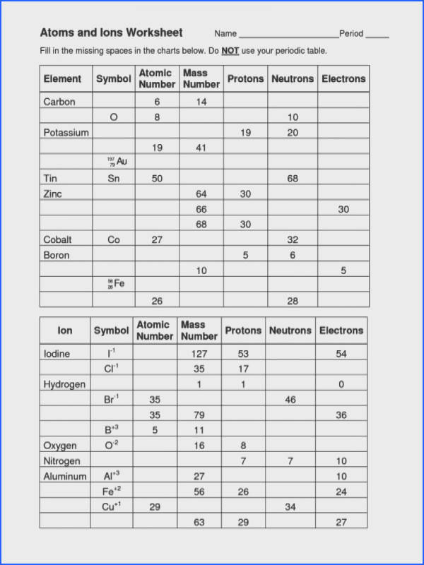 Atoms Vs Ions Worksheet Answers
