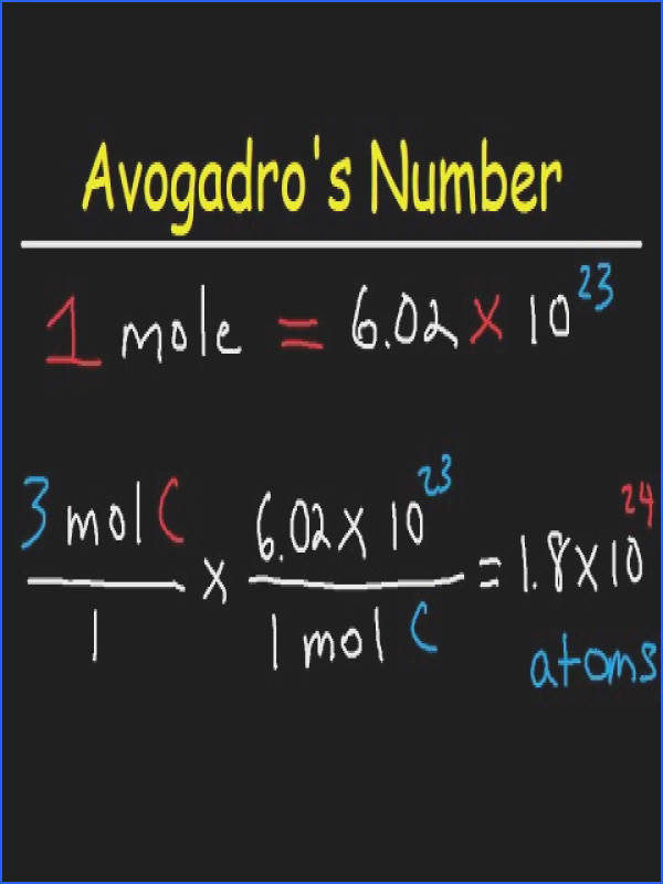 Avogadro s Number The Mole Grams Atoms Molar Mass Calculations Introduction