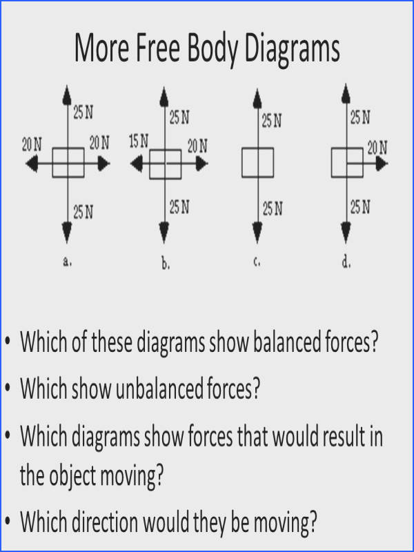 5 More Free Body Diagrams Which of these diagrams show balanced forces