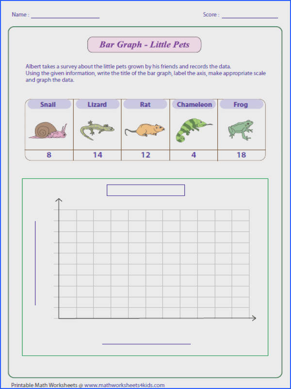 Writing Title Labeling Axis Scale and Graph