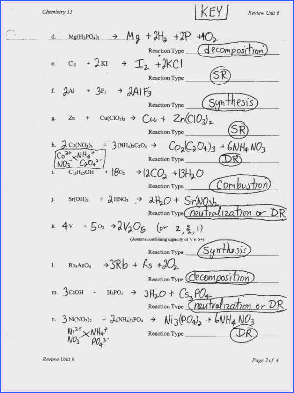 Overview Chemical Reactions Worksheet