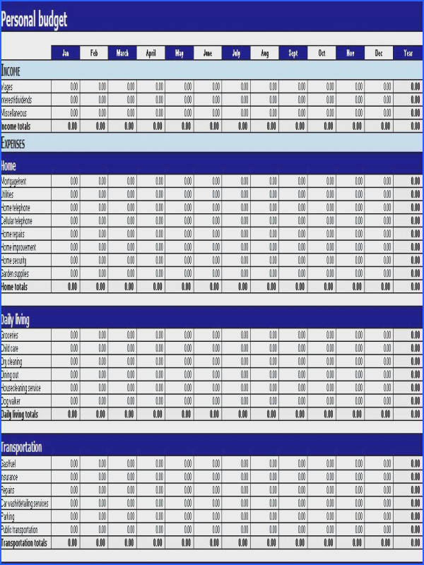Business Bud Spreadsheet Awesome Excel Bud Template] 20 Bud Templates for Excel Vertex42 graph