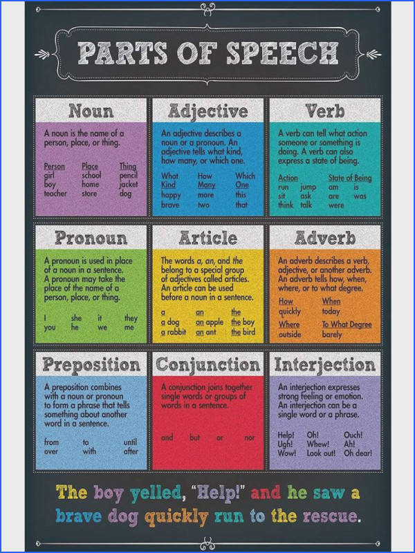 Carson Dellosa Worksheets Answers New 22 Best Colorful Chalkboard Classroom Decor Pinterest s