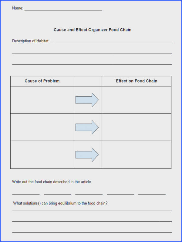 Cause and Effect Graphic Organizer Food Chain – Newsela