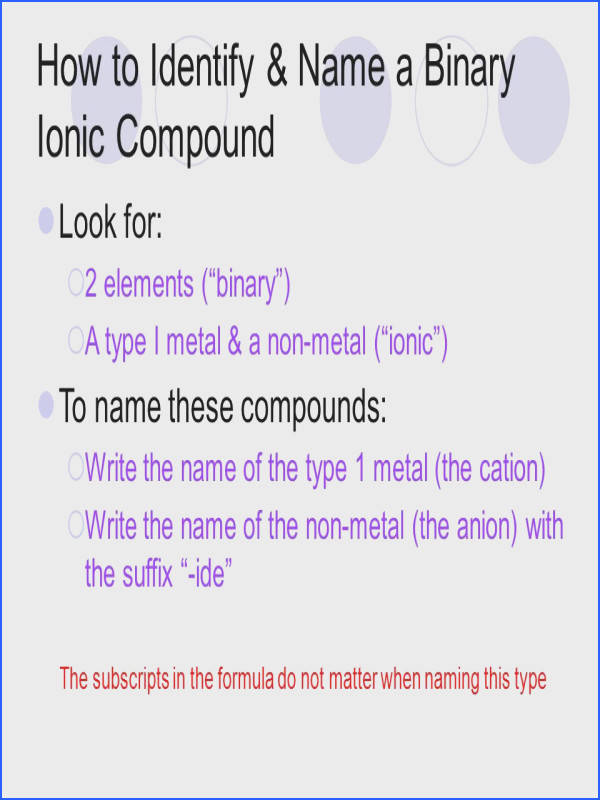 How to Identify & Name a Binary Ionic pound