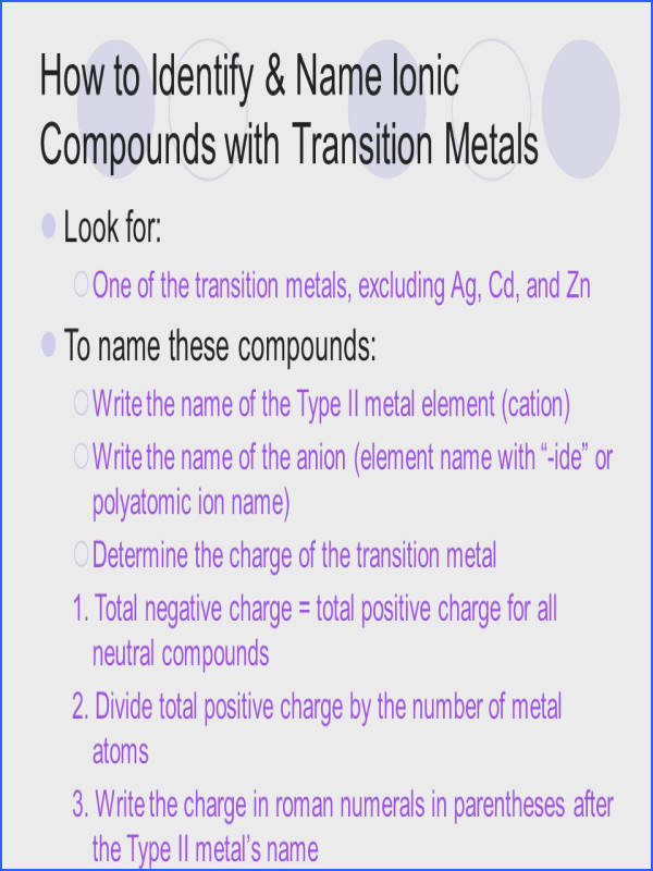 How to Identify & Name Ionic pounds with Transition Metals