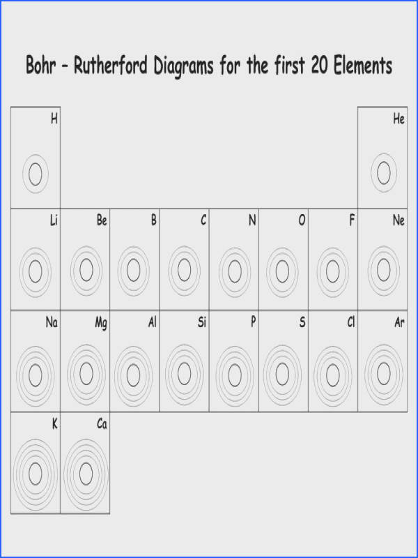 Blank Bohr Model Worksheet Blank Fill In For First Elements