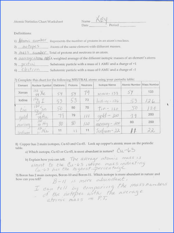 atomic structure review worksheet answer key mon worksheets