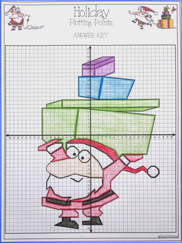 I had my 7th grade math & 8th grade math students do this Christmas Math worksheet right before winter break It was the perfect Christmas Math Activity