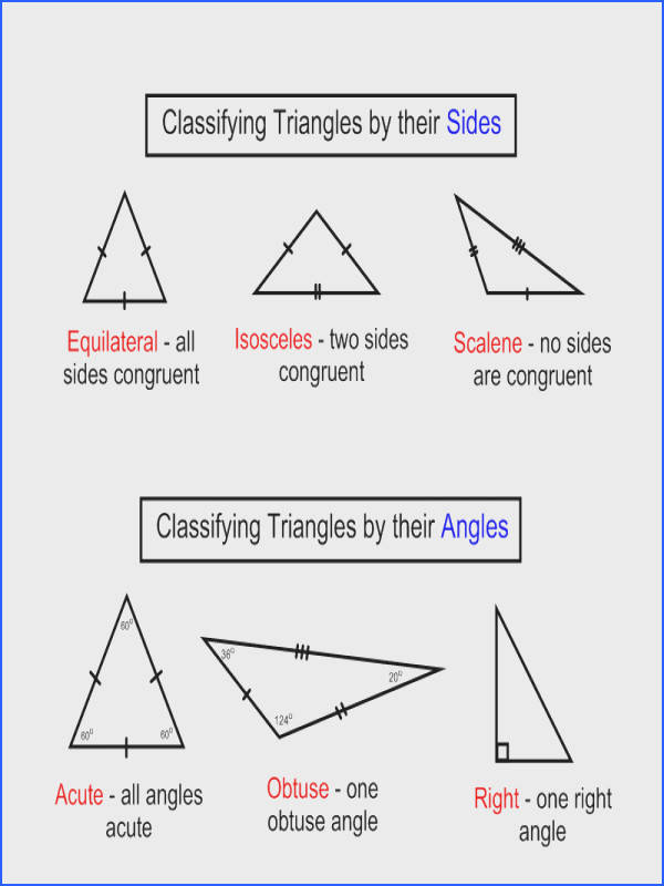 Classifying Triangles Mathinthemedian Frontpage Image Below Angles In A Triangle Worksheet