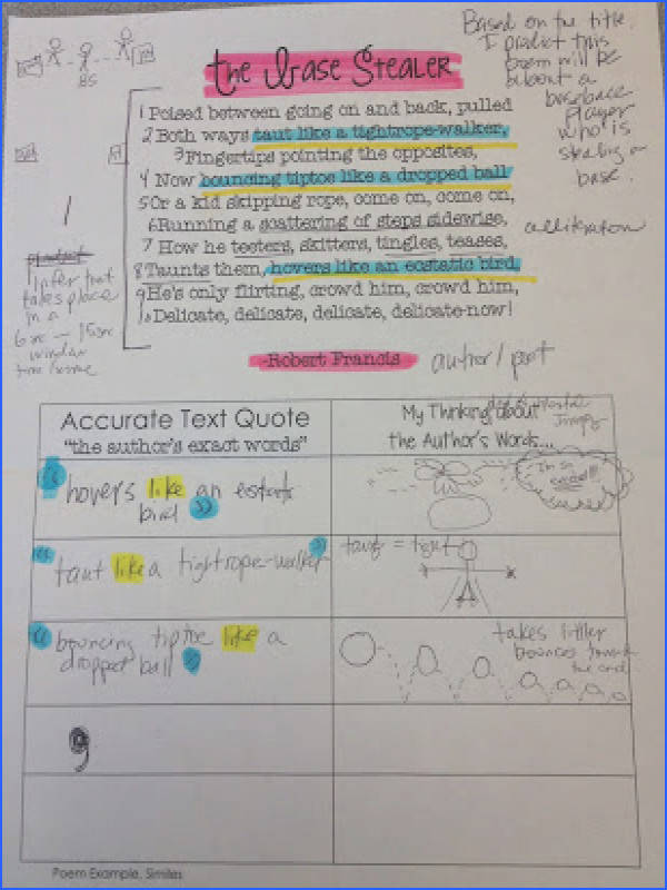 Close reading with poetry great example for poetry reading in a more mon Core way