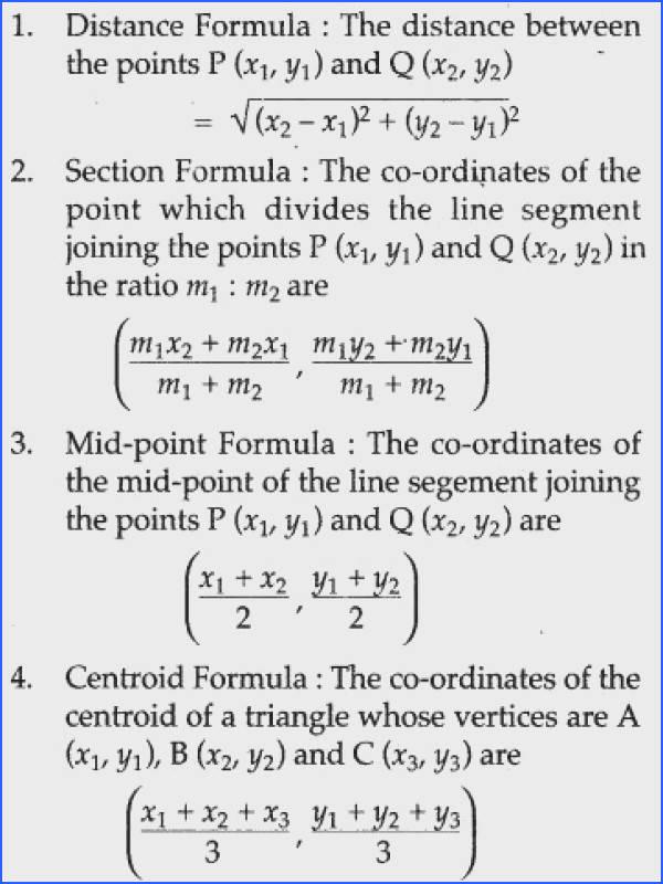 Coordinate Geometry – ICSE Solutions for Class 10 Mathematics