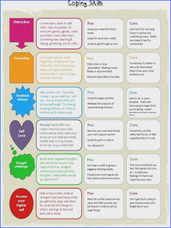 Coping skills worksheet advice on how we can help ourselves cope during such difficult times across six different aspects of our lives