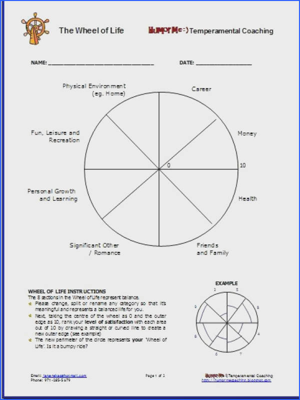 Image Result For Dbt Therapy Worksheets Pdf Counseling