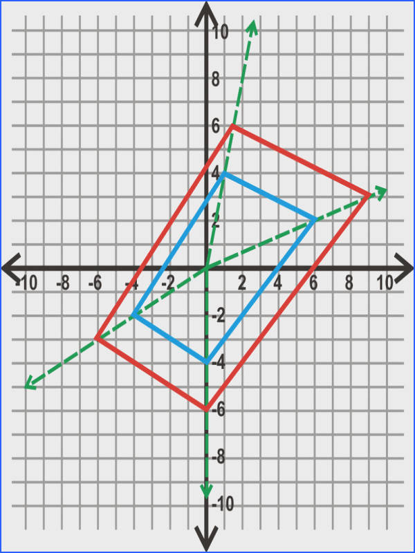 Draw the dilation with a scale factor of 1 5