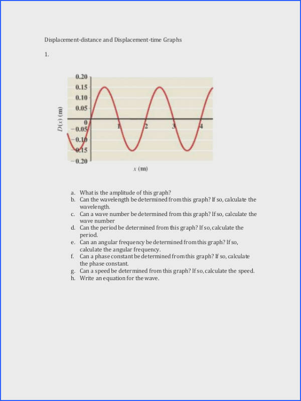 Displacement distance and Displacement time Graphs 1 a