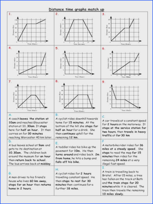 Distance time graphs step by step worksheet differentiated Teaching Ideas Pinterest