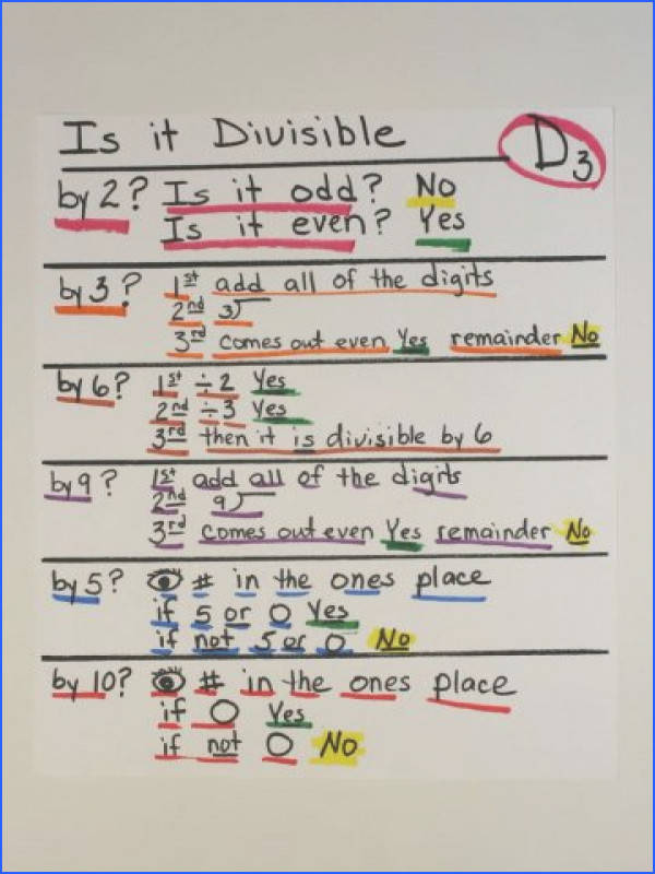 Divisibility Rules Math Anchor Charts Worksheets Best Ideas Pinterest Division Chart 5th Grade Free Unique