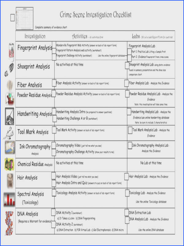 dna fingerprinting worksheet as well as picture inspiring interpreting dna fingerprinting worksheet answers