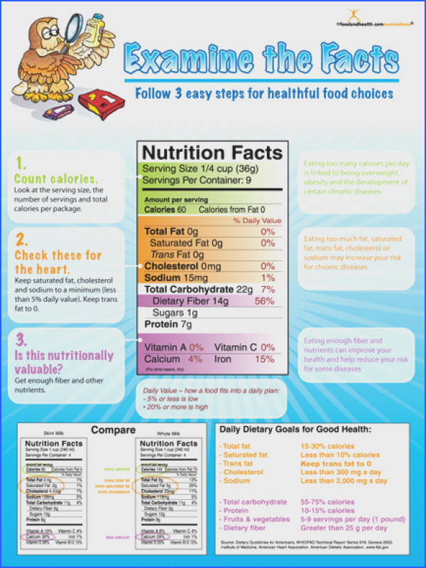 Do you know how to read your food labels Here s 8 tricks of the food