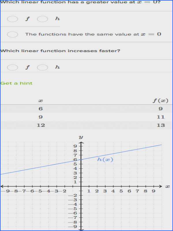 paring features of functions 0 5