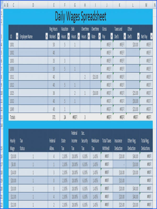 Download Daily Wages Spreadsheet Template Excel – Excel Spreadsheet Templates