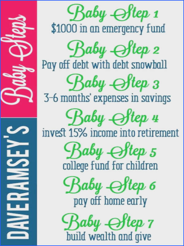 Saving Money and Paying off $40 000 in debt with Dave Ramsey e Baby Step At a